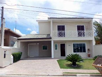Casas em Condomínio Sorocaba